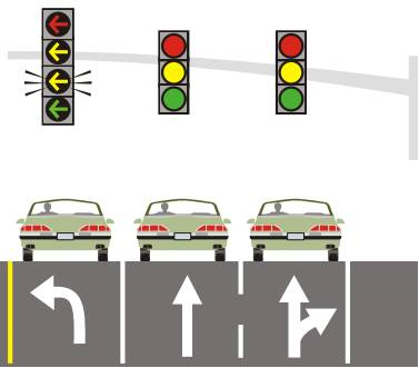 Four-Section Signal Head with Flashing Yellow Arrow.